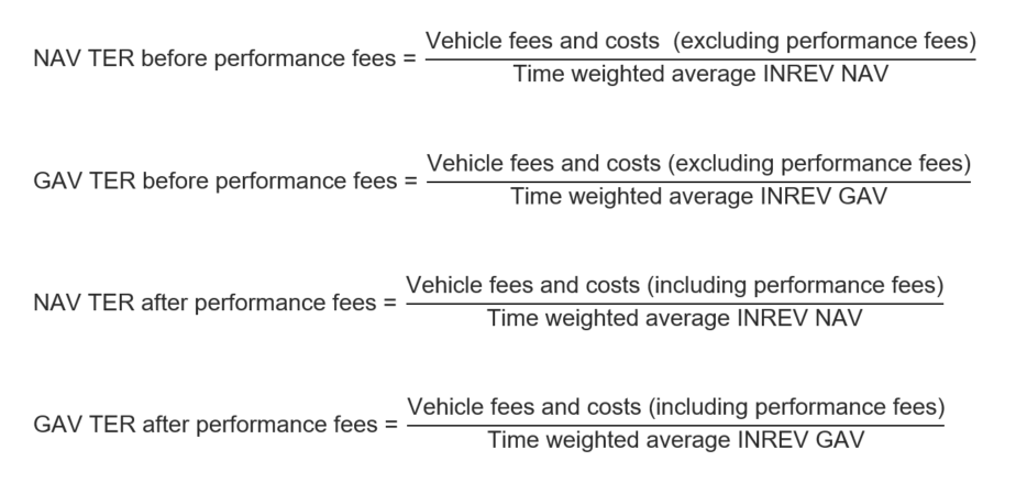 Fee and Expense Metrics - INREV Guidelines