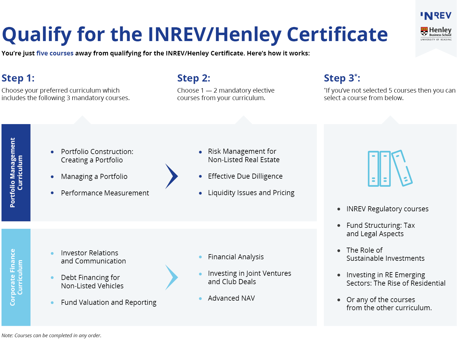 INREV-Henley-Curriculum-2019-website-crop.png