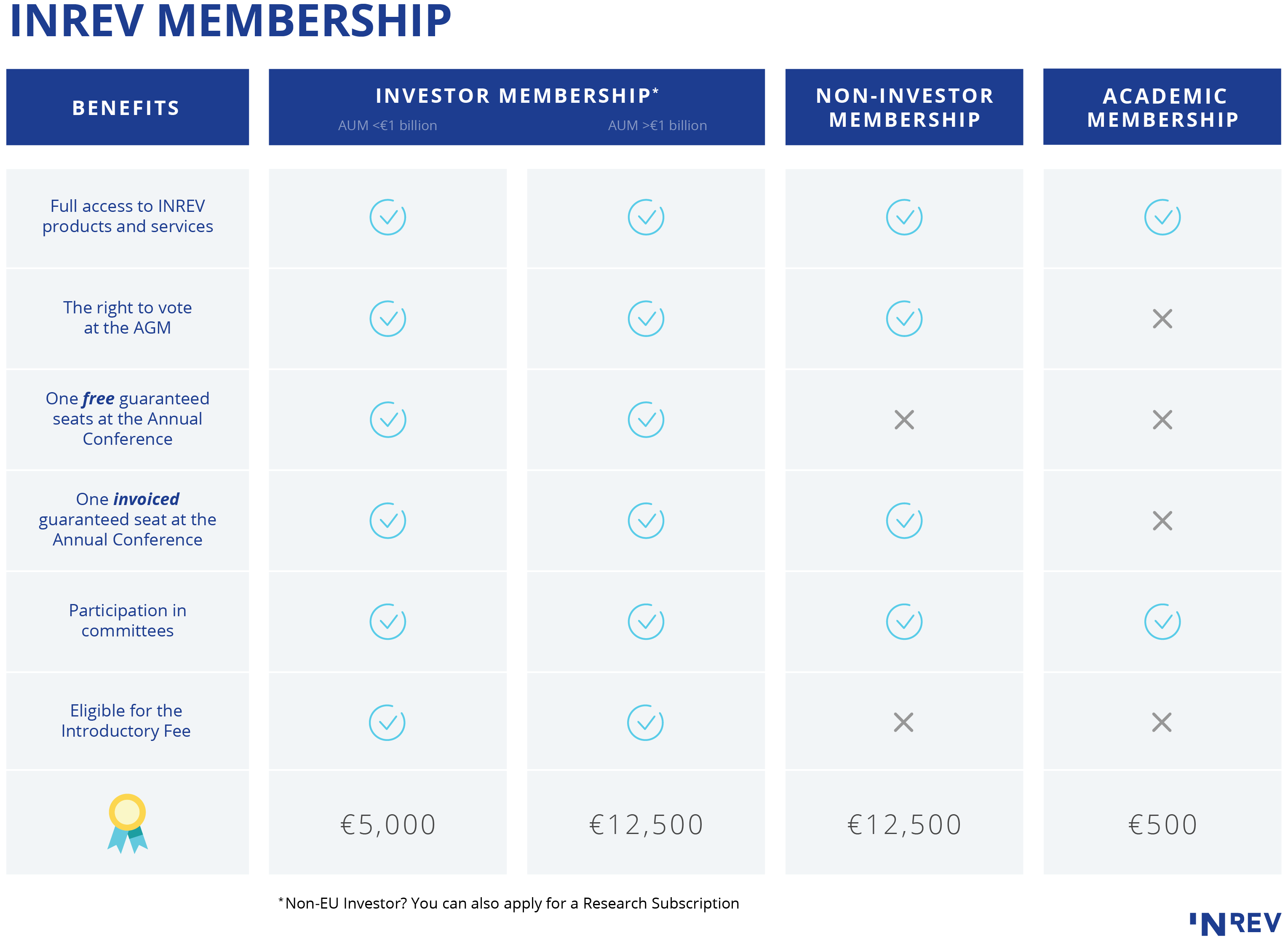 INREV-Membership-Fee-Structure-website.png